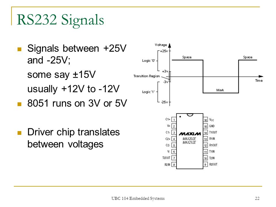 RS232 Signals Signals between +25V and -25V; some say ±15V