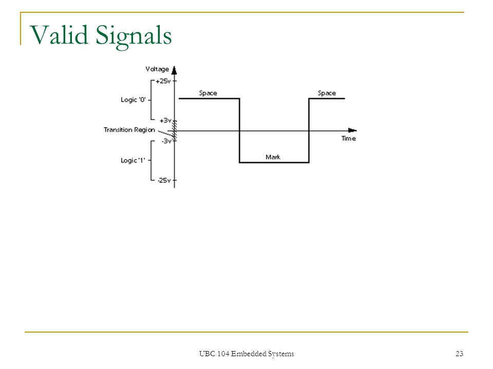 Valid Signals UBC 104 Embedded Systems