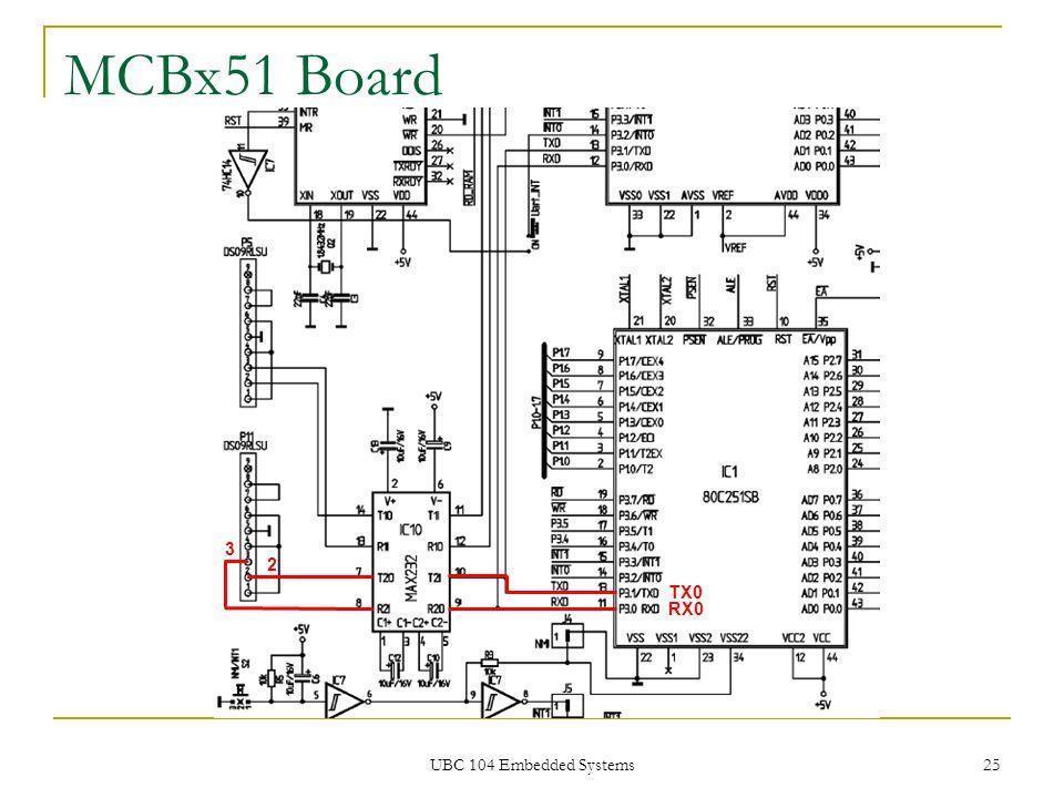 MCBx51 Board 3 2 TX0 RX0 UBC 104 Embedded Systems