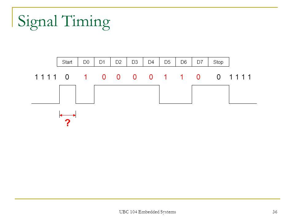 Signal Timing 1 1 1 1 0 1 0 0 0 0 1 1 0 0 1 1 1 1 Start D0 D1 D2 D3