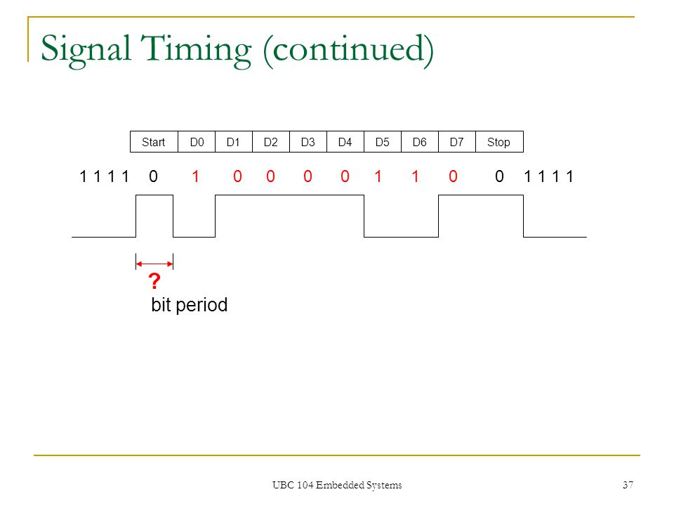 Signal Timing (continued)