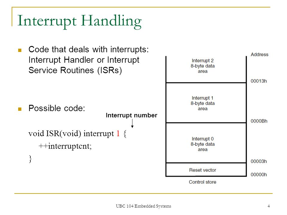 Interrupt Handling Code that deals with interrupts: Interrupt Handler or Interrupt Service Routines (ISRs)