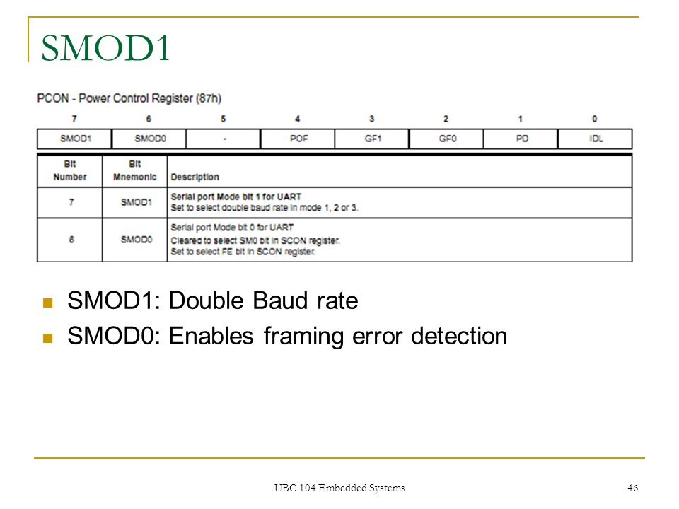 SMOD1 SMOD1: Double Baud rate SMOD0: Enables framing error detection
