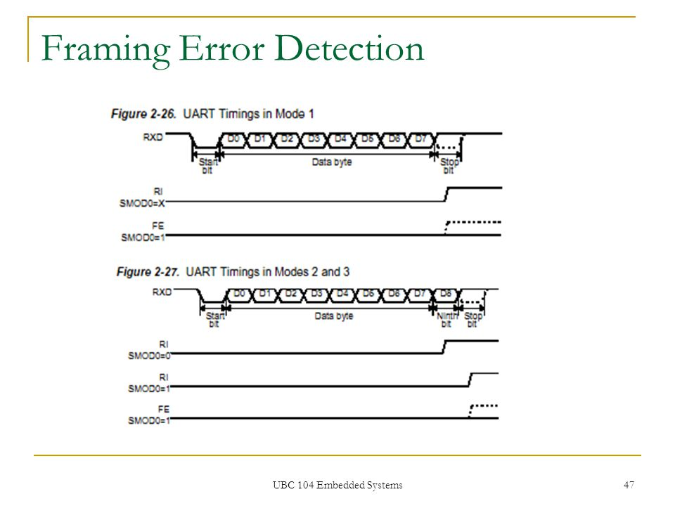 Framing Error Detection