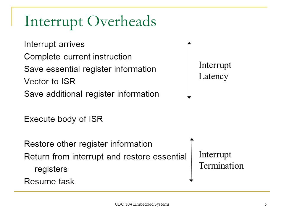 Interrupt Overheads Interrupt Latency Interrupt Termination