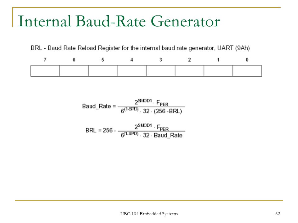 Internal Baud-Rate Generator