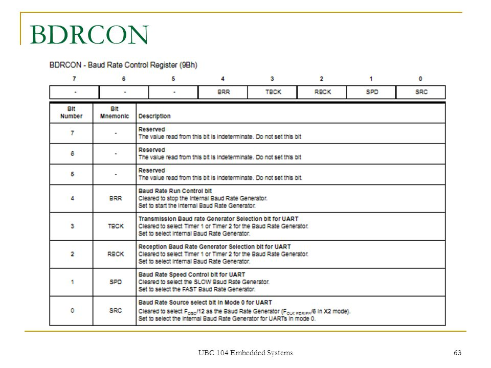 BDRCON UBC 104 Embedded Systems
