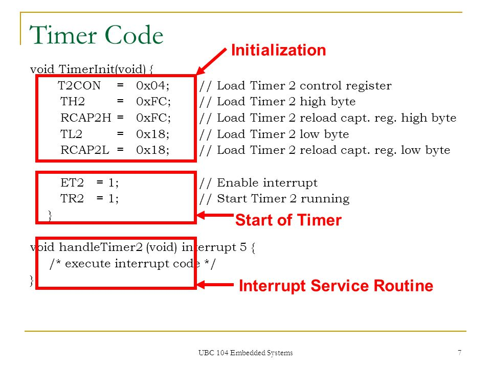 Timer Code Initialization Start of Timer Interrupt Service Routine