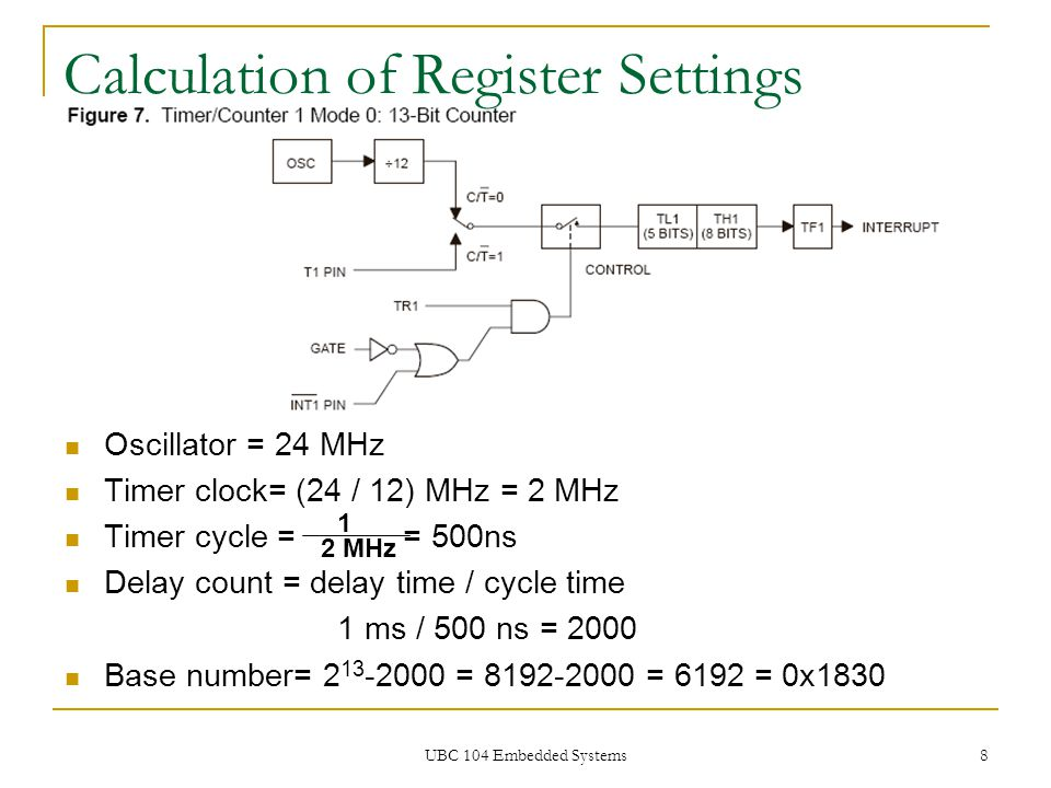 Calculation of Register Settings
