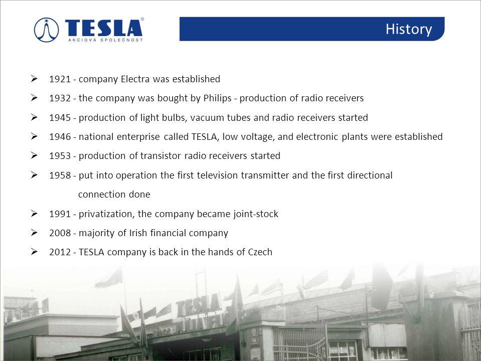 History 1921 - company Electra was established