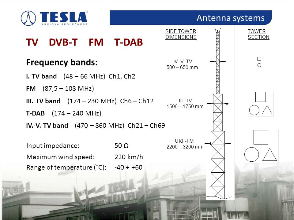 TV DVB-T FM T-DAB Antenna systems Antény a vysílače DVB-T