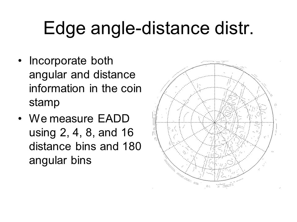 Edge angle-distance distr.