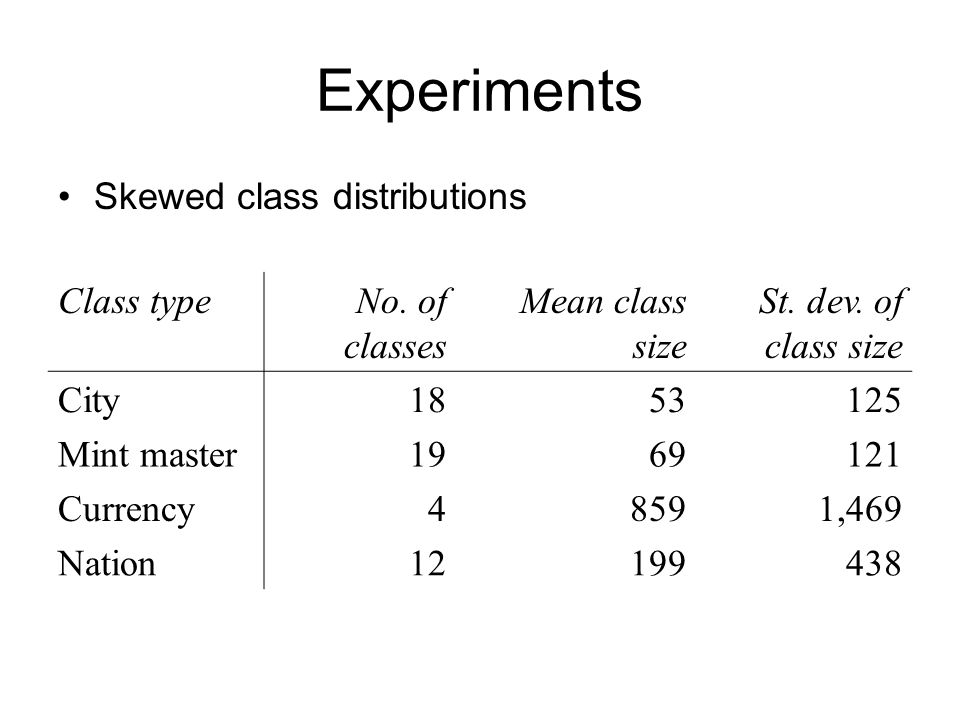 Experiments Skewed class distributions Class type No. of classes