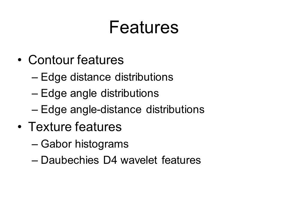 Features Contour features Texture features Edge distance distributions