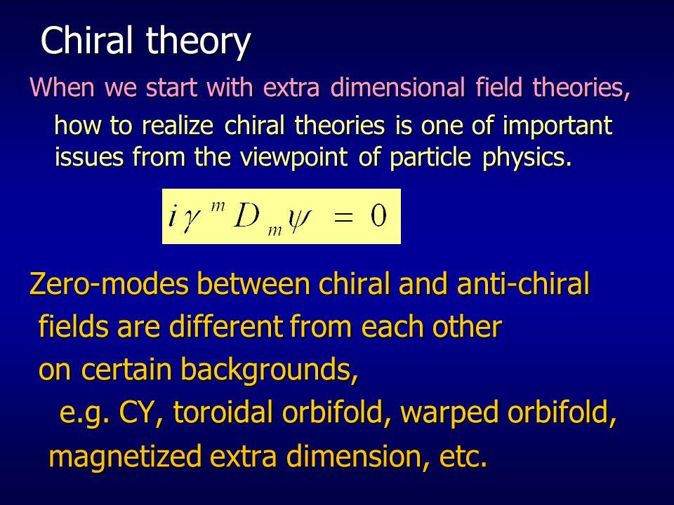 Chiral theory Zero-modes between chiral and anti-chiral