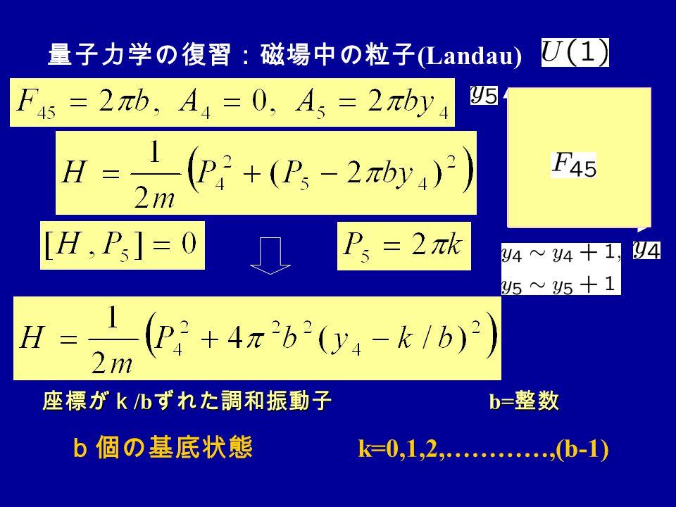 量子力学の復習:磁場中の粒子(Landau)