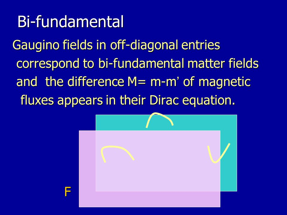 Bi-fundamental Gaugino fields in off-diagonal entries