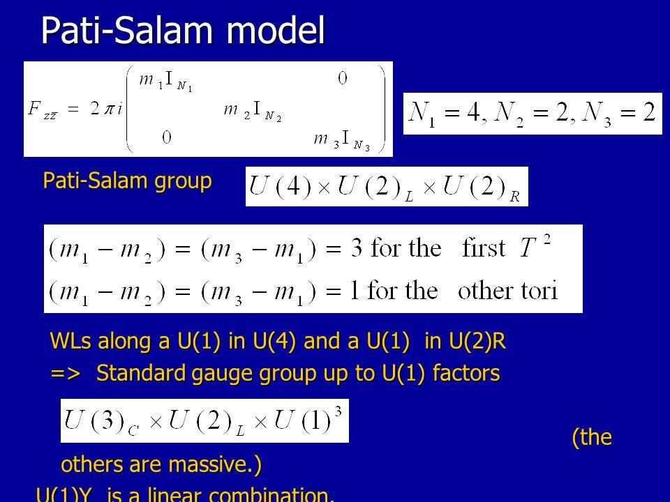 Pati-Salam model Pati-Salam group