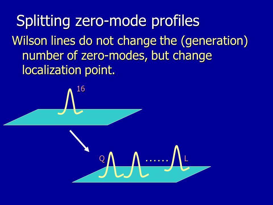 Splitting zero-mode profiles
