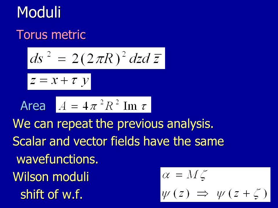 Moduli Torus metric Area We can repeat the previous analysis.