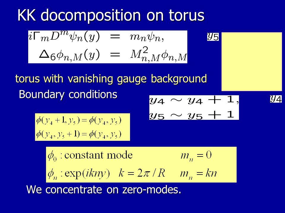 KK docomposition on torus