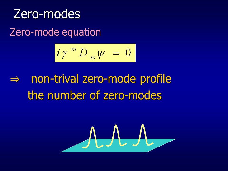 Zero-modes ⇒ non-trival zero-mode profile the number of zero-modes