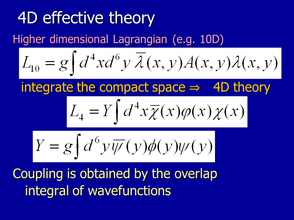 4D effective theory integrate the compact space ⇒ 4D theory