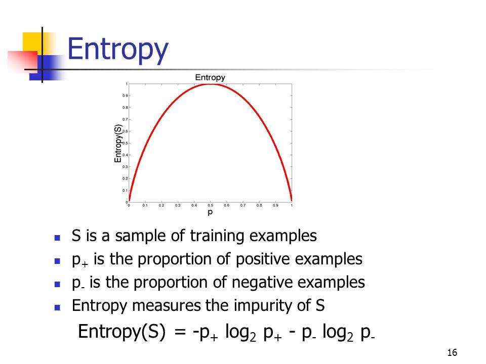 Entropy Entropy(S) = -p+ log2 p+ - p- log2 p-
