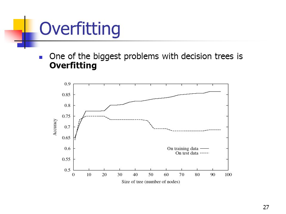 Overfitting One of the biggest problems with decision trees is Overfitting