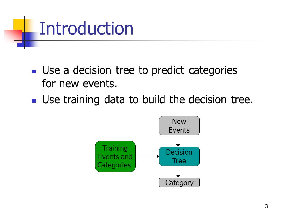Introduction Use a decision tree to predict categories for new events.