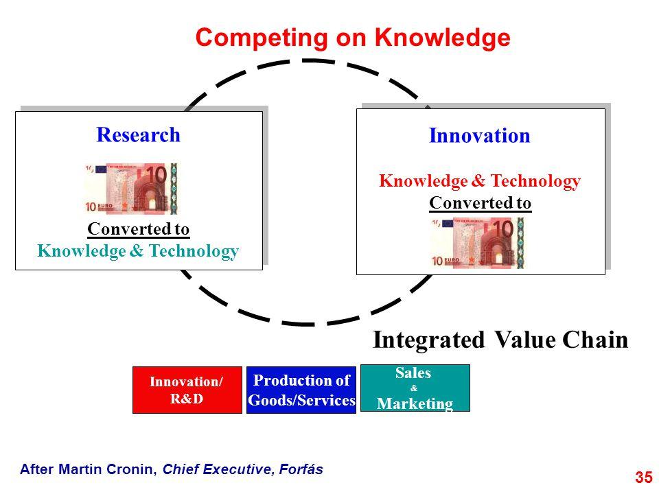 Knowledge & Technology Knowledge & Technology