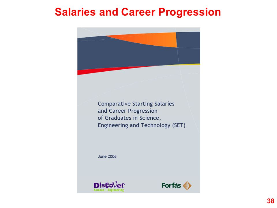Salaries and Career Progression
