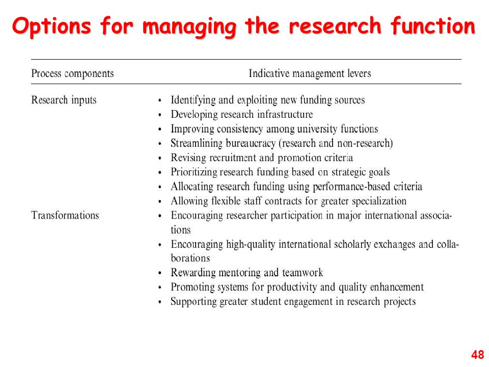 Options for managing the research function