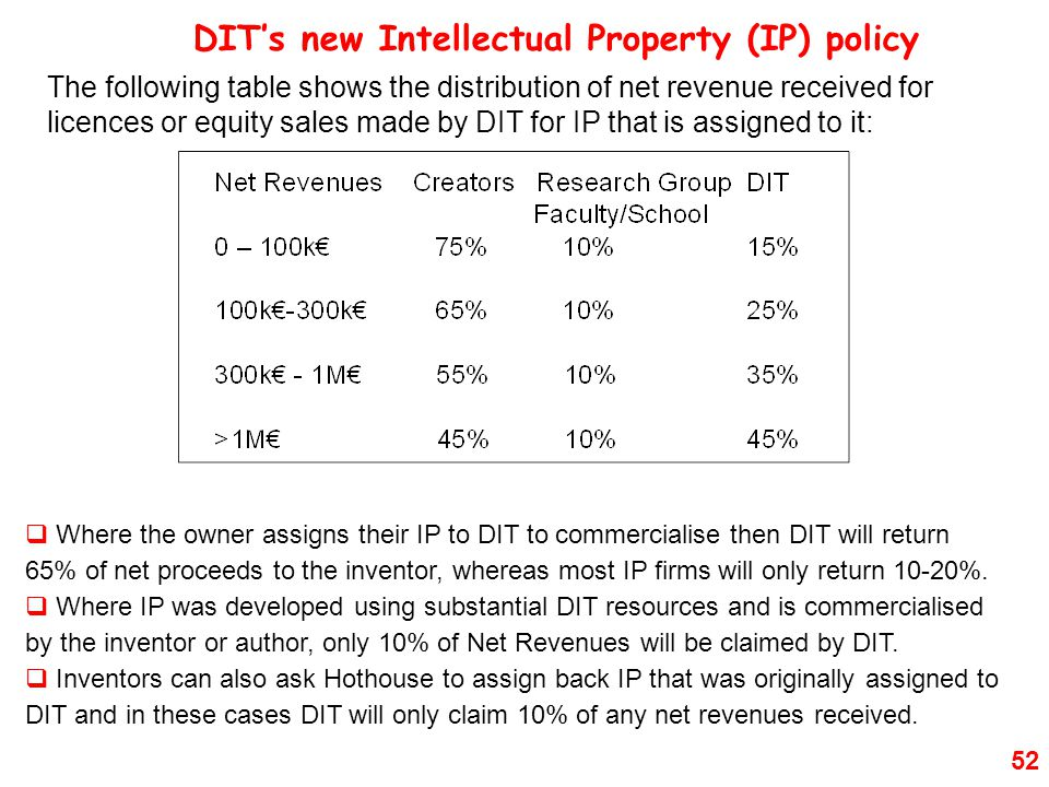 DIT's new Intellectual Property (IP) policy