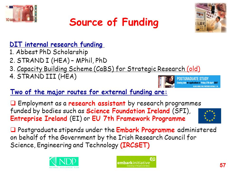 Source of Funding DIT internal research funding