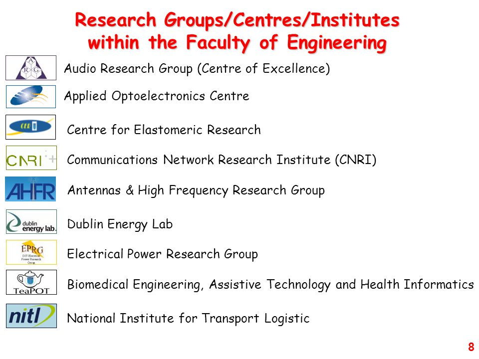 Research Groups/Centres/Institutes within the Faculty of Engineering