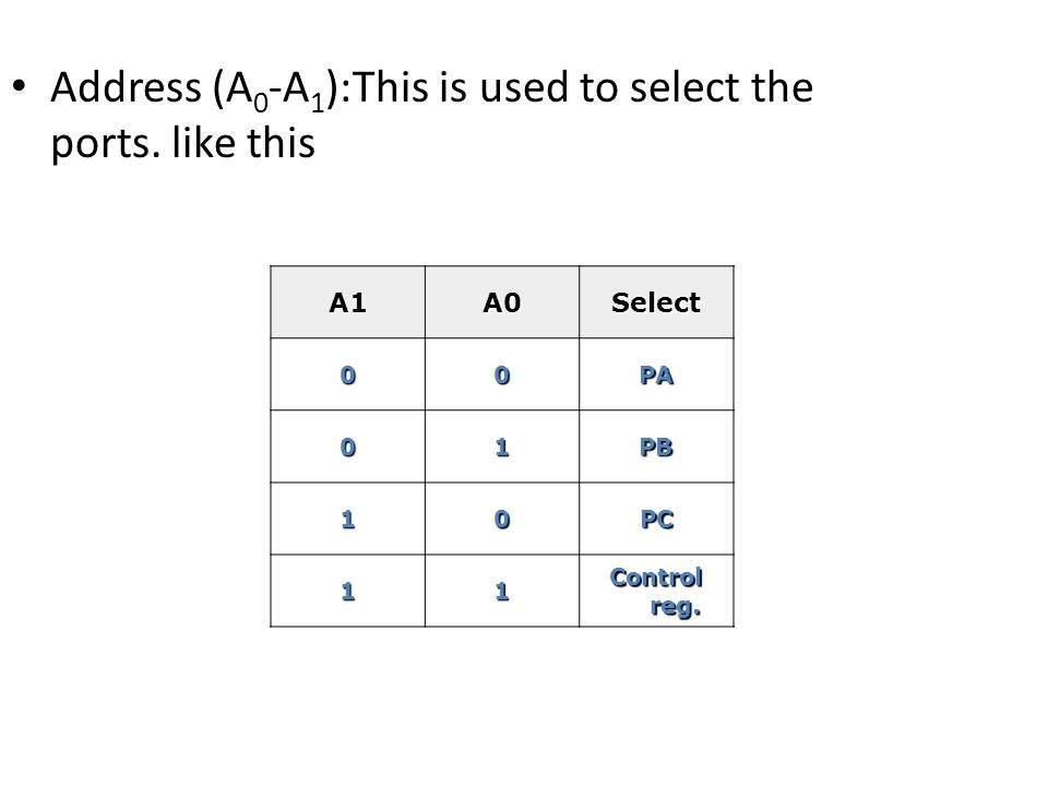 Address (A0-A1):This is used to select the ports. like this