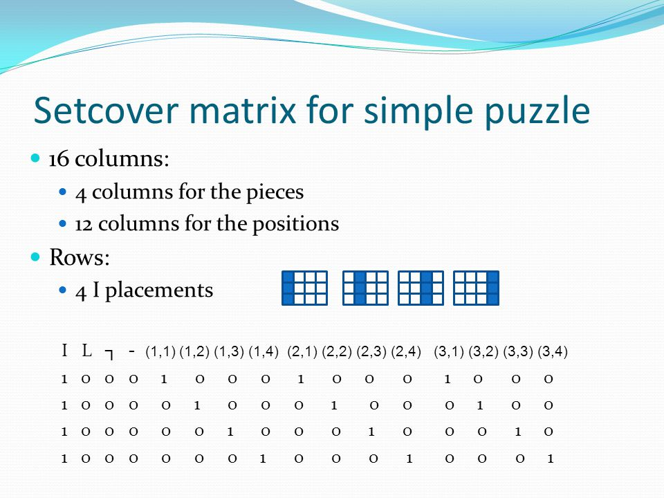 Setcover matrix for simple puzzle