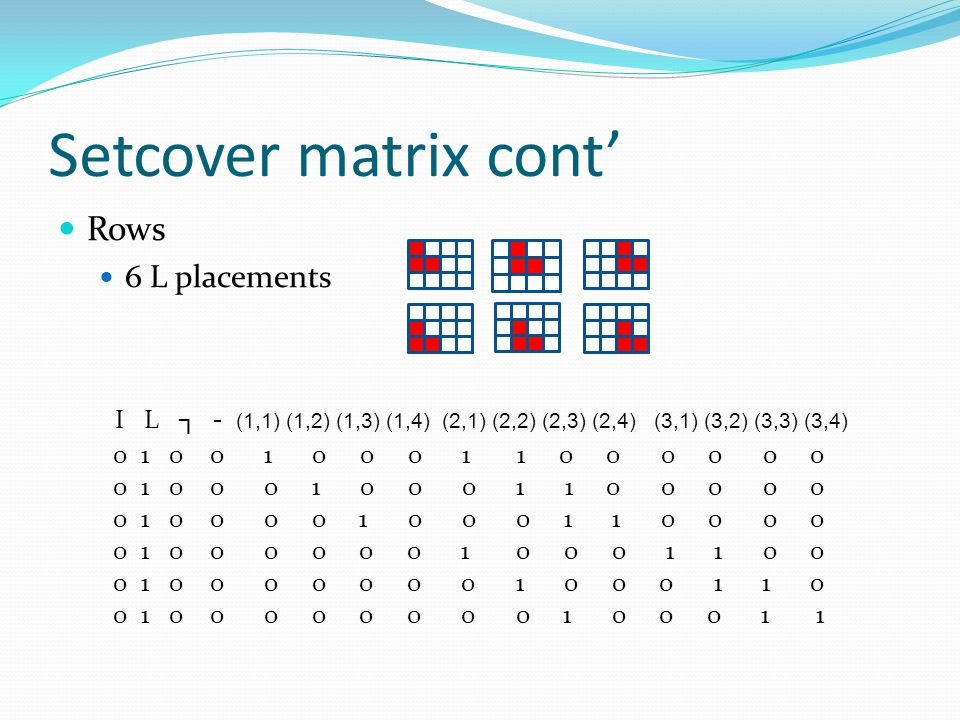 Setcover matrix cont' Rows 6 L placements