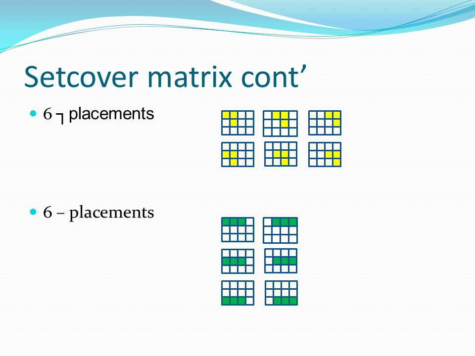 Setcover matrix cont' 6 ┐placements 6 – placements