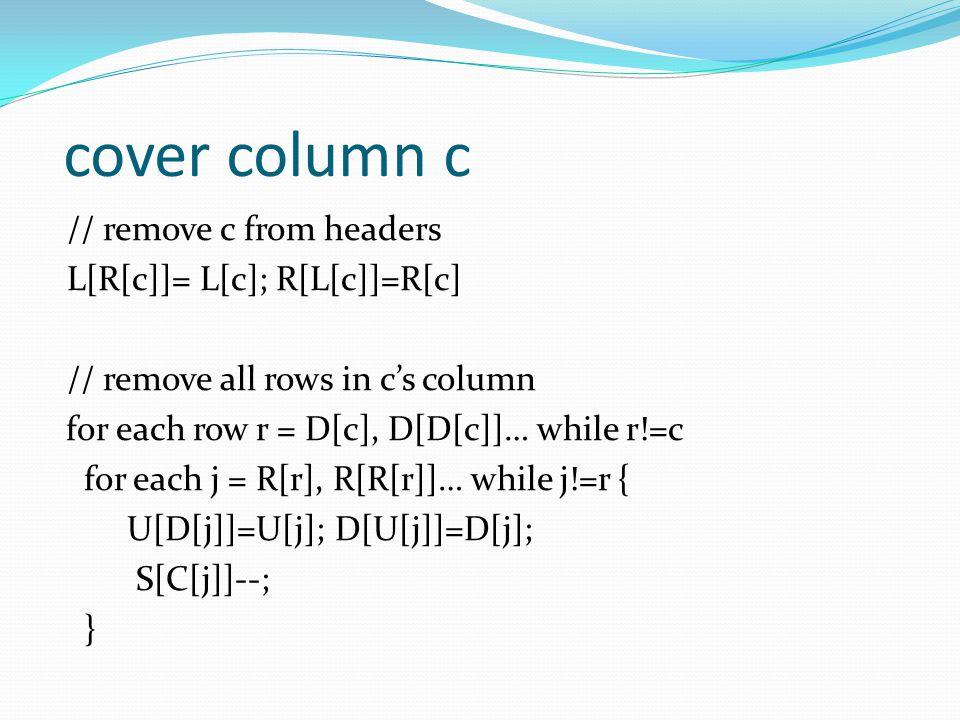 cover column c