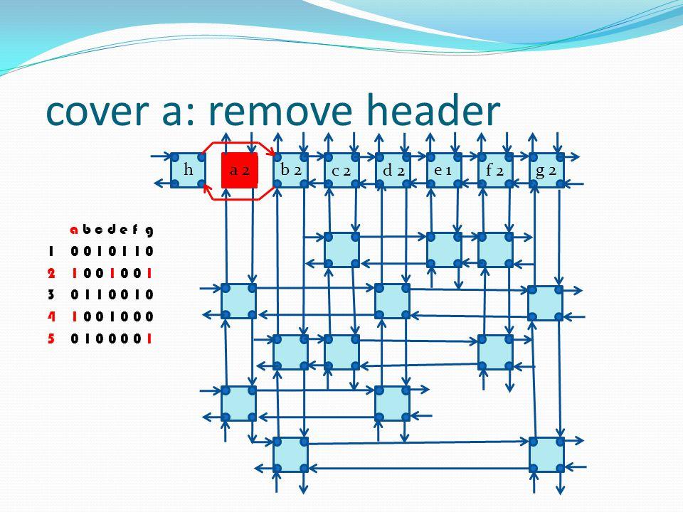 cover a: remove header h a 2 b 2 c 2 d 2 e 1 f 2 g 2 a b c d e f g