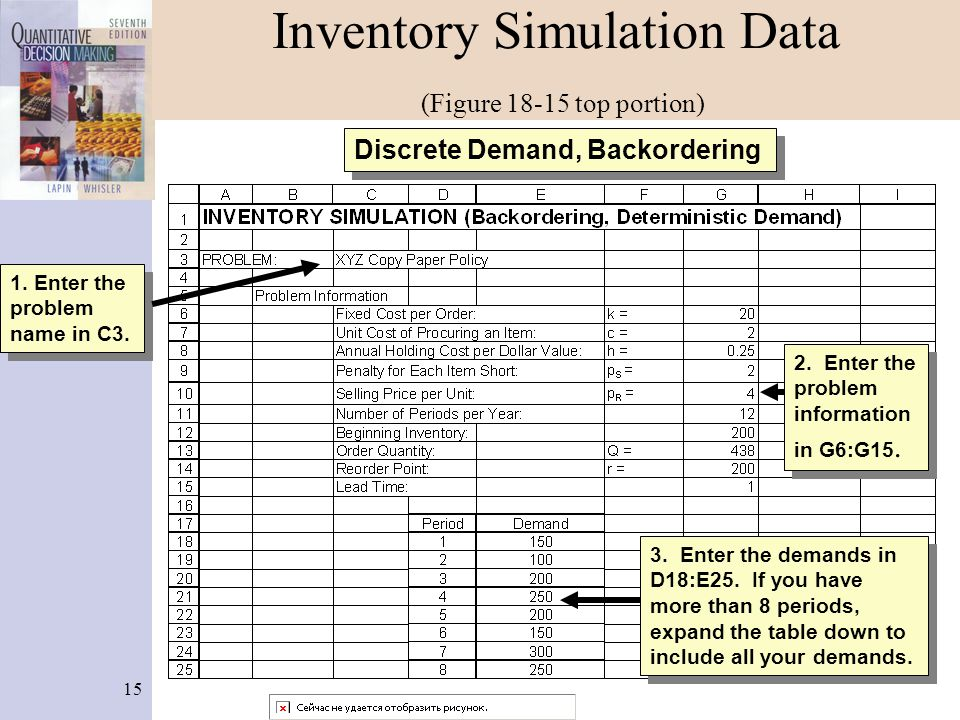Inventory Simulation Data (Figure top portion)
