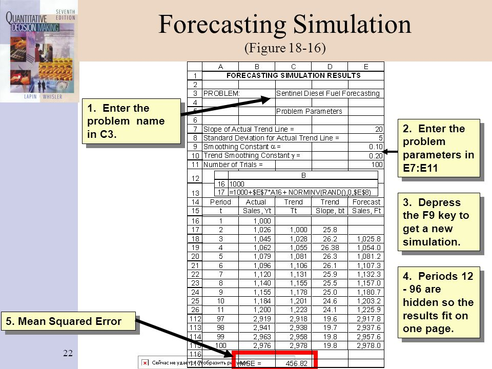 Forecasting Simulation (Figure 18-16)