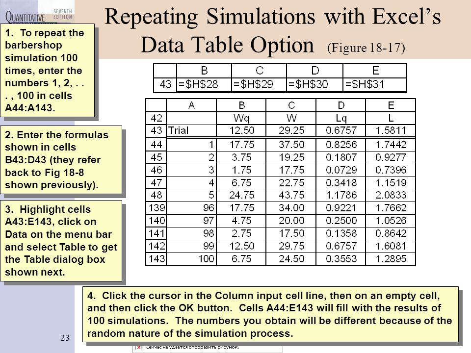 Repeating Simulations with Excel's Data Table Option (Figure 18-17)