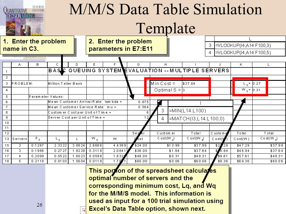 M/M/S Data Table Simulation Template