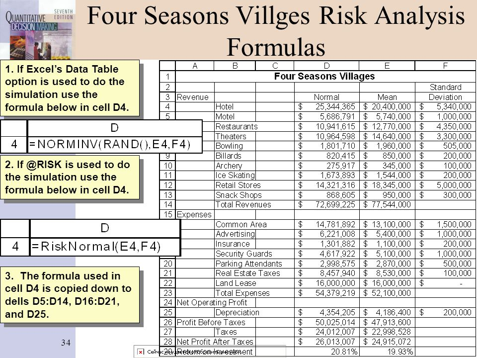 Four Seasons Villges Risk Analysis Formulas