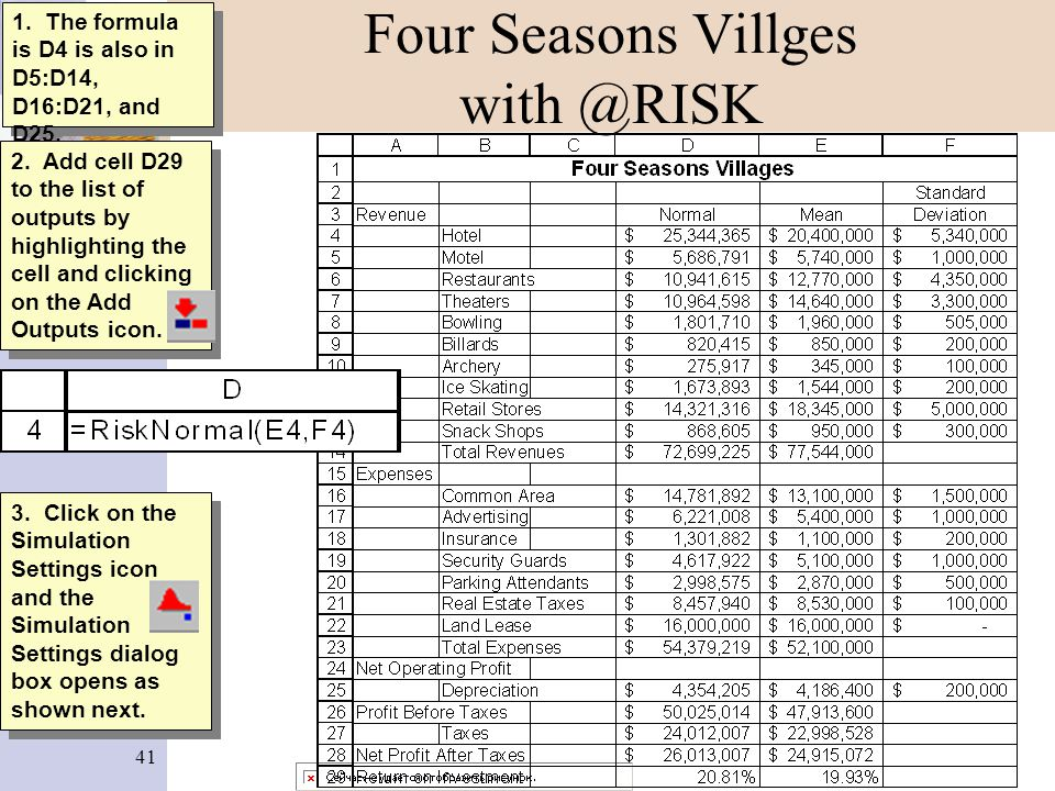 Four Seasons Villges with @RISK
