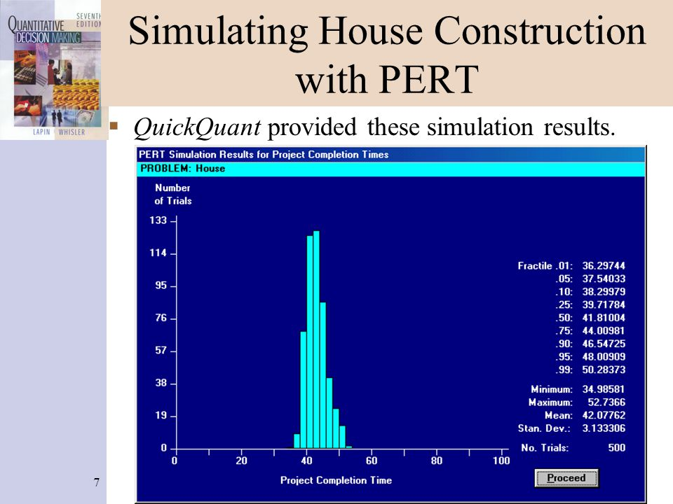 Simulating House Construction with PERT