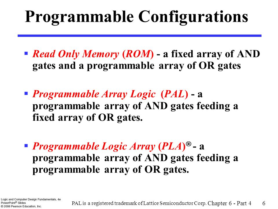 Programmable Configurations